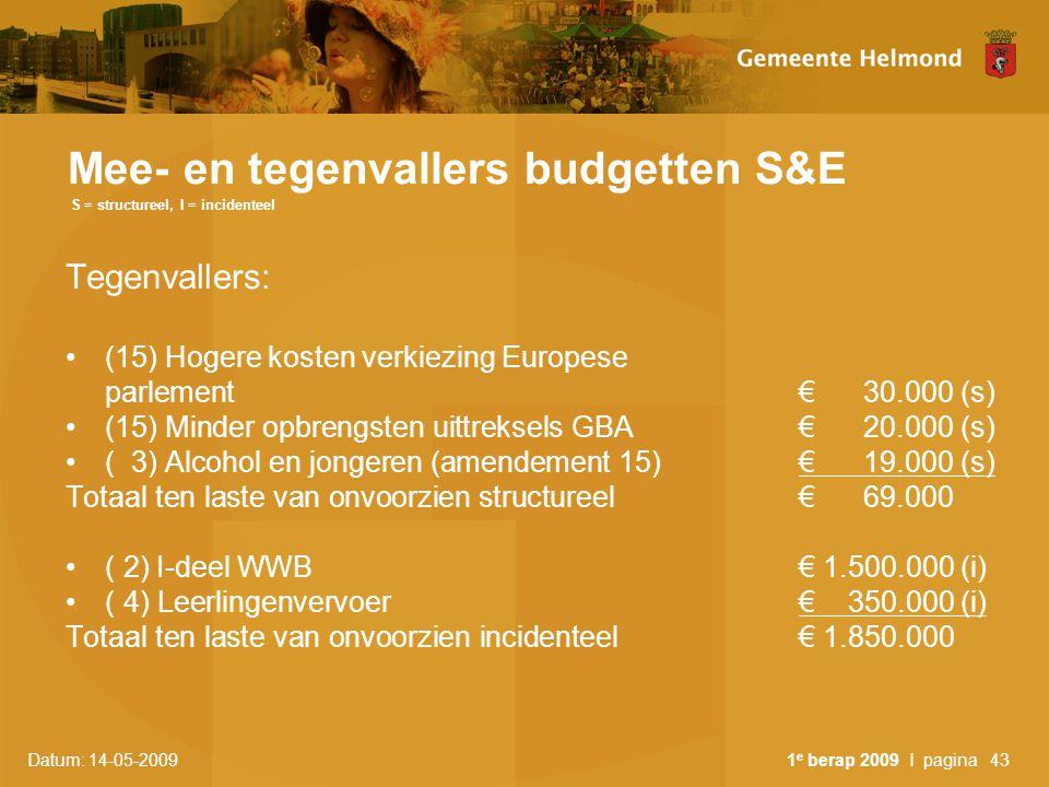 Datum: 14-05-2009 1 e berap 2009 I pagina43 Mee- en tegenvallers budgetten S&E S = structureel, I = incidenteel Tegenvallers: (15) Hogere kosten verki