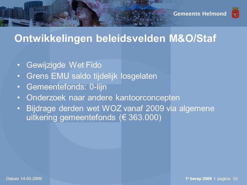 Datum: 14-05-2009 1 e berap 2009 I pagina55 Ontwikkelingen beleidsvelden M&O/Staf Gewijzigde Wet Fido Grens EMU saldo tijdelijk losgelaten Gemeentefon
