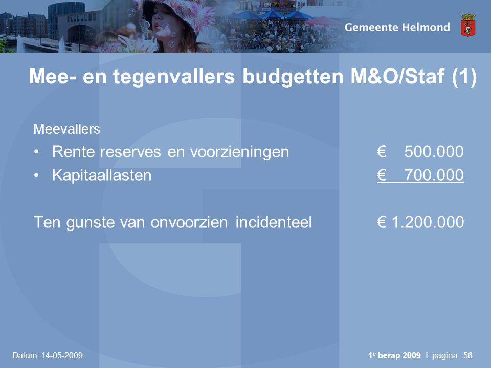 Datum: 14-05-2009 1 e berap 2009 I pagina56 Mee- en tegenvallers budgetten M&O/Staf (1) Meevallers Rente reserves en voorzieningen € 500.000 Kapitaall
