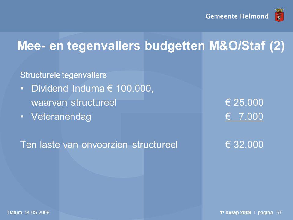 Datum: 14-05-2009 1 e berap 2009 I pagina57 Mee- en tegenvallers budgetten M&O/Staf (2) Structurele tegenvallers Dividend Induma € 100.000, waarvan st