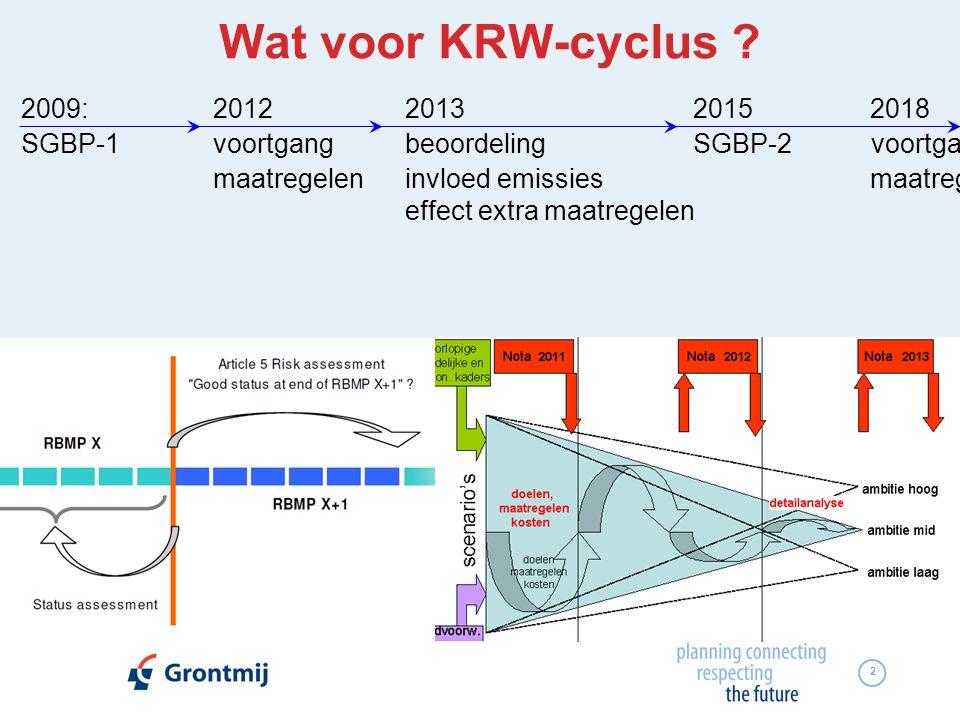2 Wat voor KRW-cyclus ? 2009:201220132015 2018 SGBP-1voortgangbeoordelingSGBP-2 voortga maatregeleninvloed emissies maatreg effect extra maatregelen