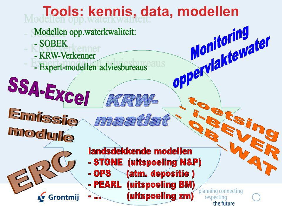 Tools: kennis, data, modellen