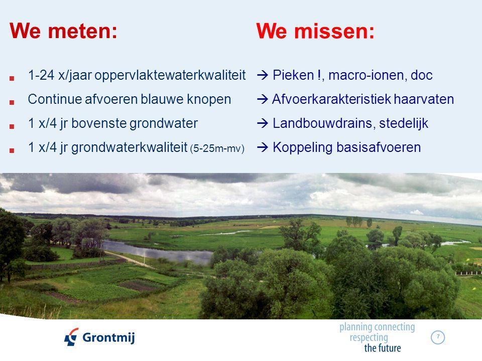 7 We meten:  1-24 x/jaar oppervlaktewaterkwaliteit  Continue afvoeren blauwe knopen  1 x/4 jr bovenste grondwater  1 x/4 jr grondwaterkwaliteit (5