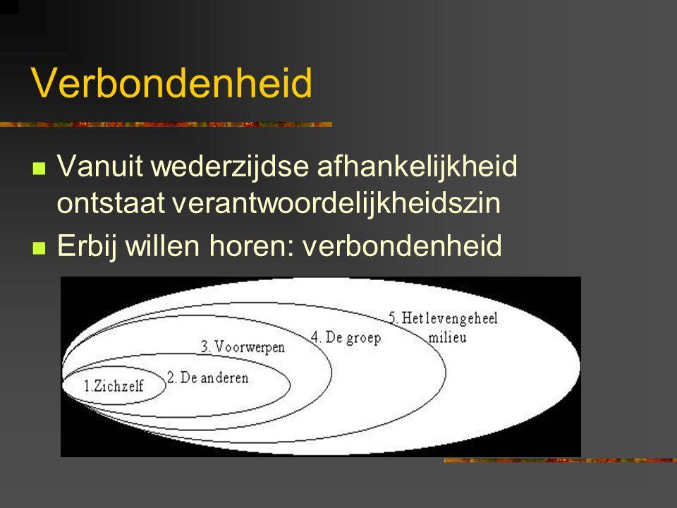 Verbondenheid Vanuit wederzijdse afhankelijkheid ontstaat verantwoordelijkheidszin Erbij willen horen: verbondenheid