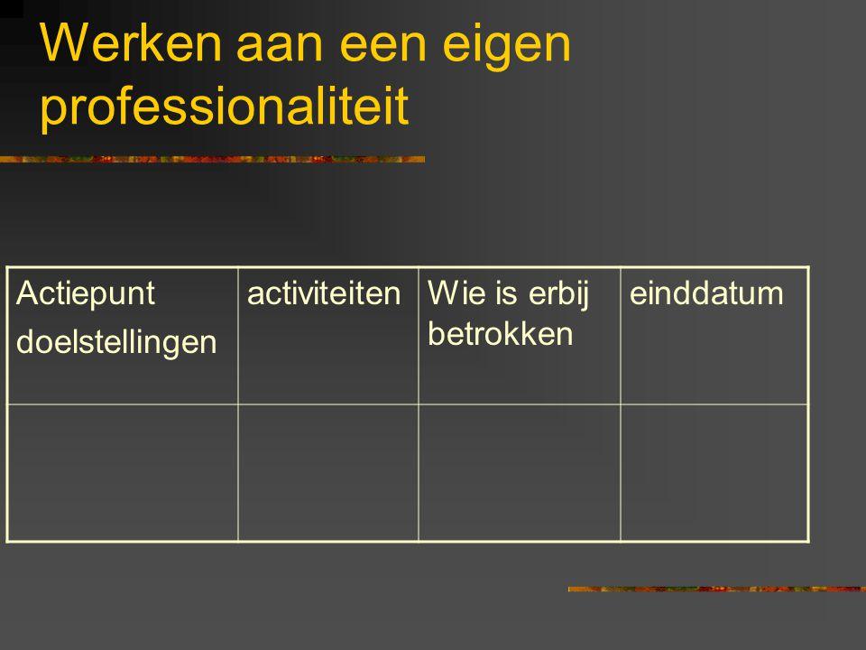 Werken aan een eigen professionaliteit Actiepunt doelstellingen activiteitenWie is erbij betrokken einddatum
