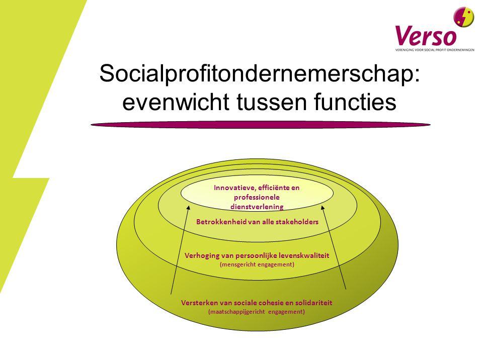 Socialprofitondernemerschap: evenwicht tussen functies Versterken van sociale cohesie en solidariteit (maatschappijgericht engagement) Verhoging van persoonlijke levenskwaliteit (mensgericht engagement) Betrokkenheid van alle stakeholders Innovatieve, efficiënte en professionele dienstverlening