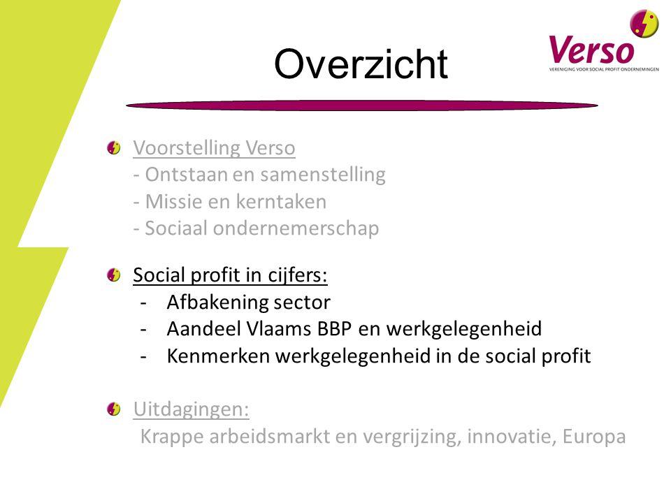 Overzicht Voorstelling Verso - Ontstaan en samenstelling - Missie en kerntaken - Sociaal ondernemerschap Social profit in cijfers: -Afbakening sector -Aandeel Vlaams BBP en werkgelegenheid -Kenmerken werkgelegenheid in de social profit Uitdagingen: Krappe arbeidsmarkt en vergrijzing, innovatie, Europa
