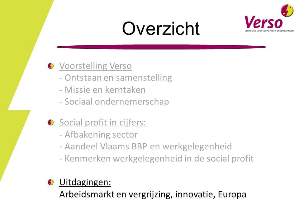 Overzicht Voorstelling Verso - Ontstaan en samenstelling - Missie en kerntaken - Sociaal ondernemerschap Social profit in cijfers: - Afbakening sector - Aandeel Vlaams BBP en werkgelegenheid - Kenmerken werkgelegenheid in de social profit Uitdagingen: Arbeidsmarkt en vergrijzing, innovatie, Europa