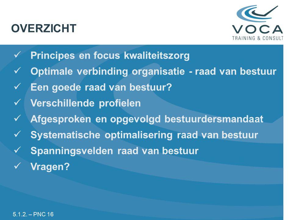 OVERZICHT Principes en focus kwaliteitszorg Optimale verbinding organisatie - raad van bestuur Een goede raad van bestuur.