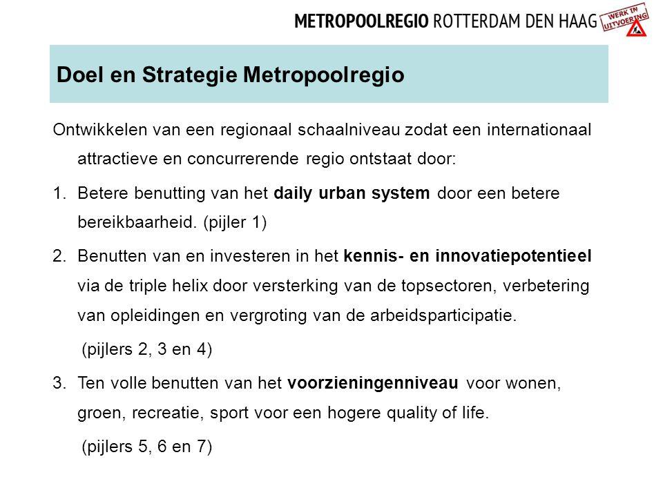 Metropoolagenda bevat 7 pijlers 1.Vervoersautoriteit 2.Economie 3.Greenports 4.Kennis, innovatie, onderwijs en arbeidsmarkt 5.Ruimte en wonen 6.Groen 7.Voorzieningen en Metropoolpas