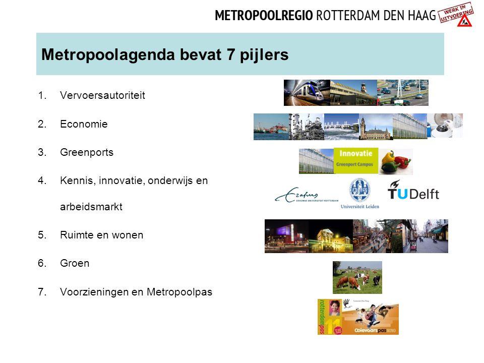 Metropoolagenda bevat 7 pijlers 1.Vervoersautoriteit 2.Economie 3.Greenports 4.Kennis, innovatie, onderwijs en arbeidsmarkt 5.Ruimte en wonen 6.Groen