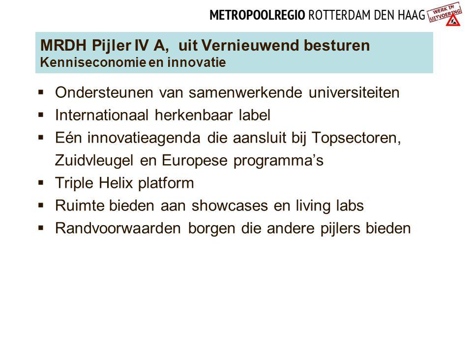 MRDH Pijler IV A, uit Vernieuwend besturen Kenniseconomie en innovatie  Ondersteunen van samenwerkende universiteiten  Internationaal herkenbaar lab