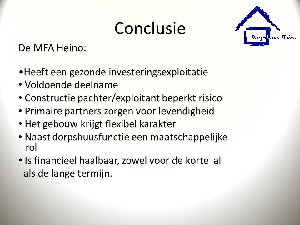 Conclusie De MFA Heino: Heeft een gezonde investeringsexploitatie Voldoende deelname Constructie pachter/exploitant beperkt risico Primaire partners z