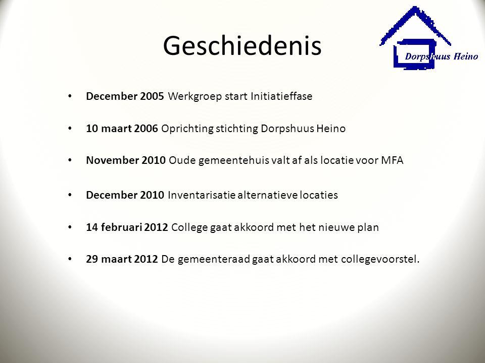 Geschiedenis December 2005 Werkgroep start Initiatieffase 10 maart 2006 Oprichting stichting Dorpshuus Heino November 2010 Oude gemeentehuis valt af a