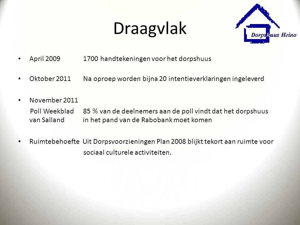 Draagvlak April 2009 1700 handtekeningen voor het dorpshuus Oktober 2011 Na oproep worden bijna 20 intentieverklaringen ingeleverd November 2011 Poll