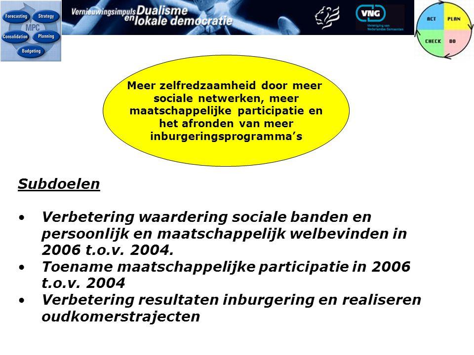 Subdoelen Verbetering waardering sociale banden en persoonlijk en maatschappelijk welbevinden in 2006 t.o.v.