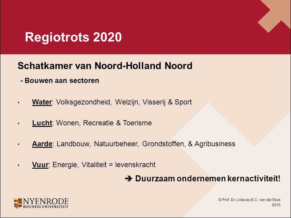 Regiotrots 2020 Schatkamer van Noord-Holland Noord - Bouwen aan sectoren Water: Volksgezondheid, Welzijn, Visserij & Sport Lucht: Wonen, Recreatie & T