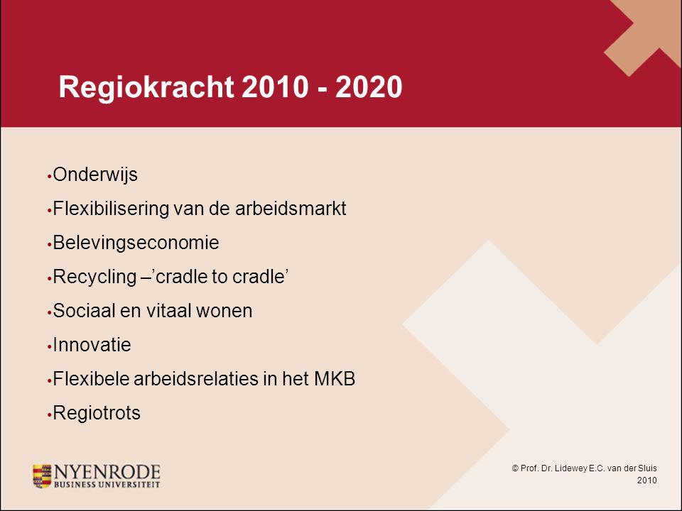 Regiokracht 2010 - 2020 © Prof. Dr. Lidewey E.C. van der Sluis 2010 Onderwijs Flexibilisering van de arbeidsmarkt Belevingseconomie Recycling –'cradle
