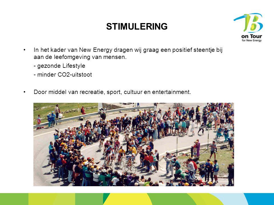 STIMULERING In het kader van New Energy dragen wij graag een positief steentje bij aan de leefomgeving van mensen.