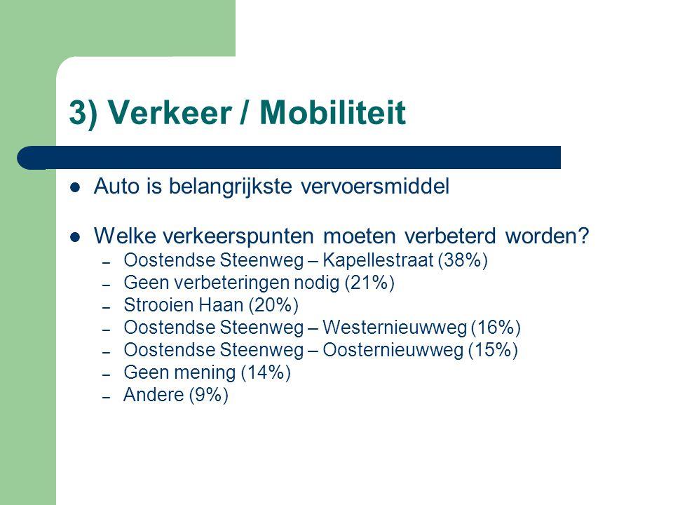 3) Verkeer / Mobiliteit Auto is belangrijkste vervoersmiddel Welke verkeerspunten moeten verbeterd worden.