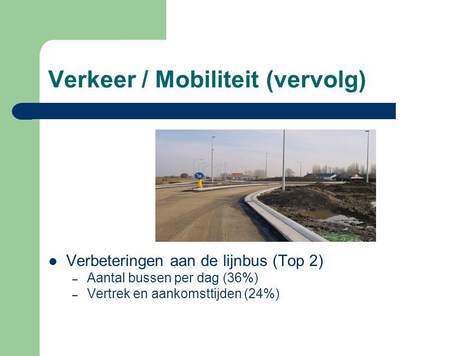 Verkeer / Mobiliteit (vervolg) Verbeteringen aan de lijnbus (Top 2) – Aantal bussen per dag (36%) – Vertrek en aankomsttijden (24%)