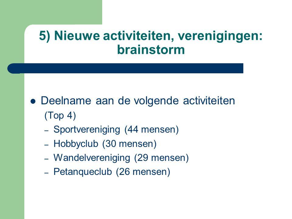 5) Nieuwe activiteiten, verenigingen: brainstorm Deelname aan de volgende activiteiten (Top 4) – Sportvereniging (44 mensen) – Hobbyclub (30 mensen) – Wandelvereniging (29 mensen) – Petanqueclub (26 mensen)