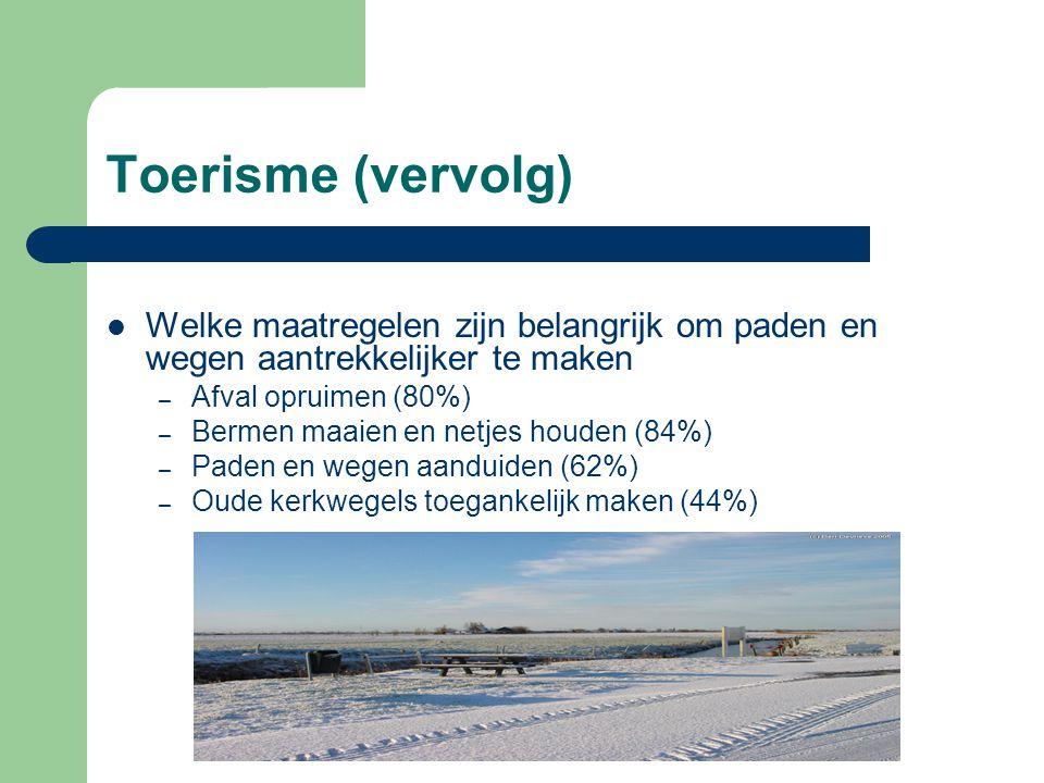 Toerisme (vervolg) Welke maatregelen zijn belangrijk om paden en wegen aantrekkelijker te maken – Afval opruimen (80%) – Bermen maaien en netjes houden (84%) – Paden en wegen aanduiden (62%) – Oude kerkwegels toegankelijk maken (44%)