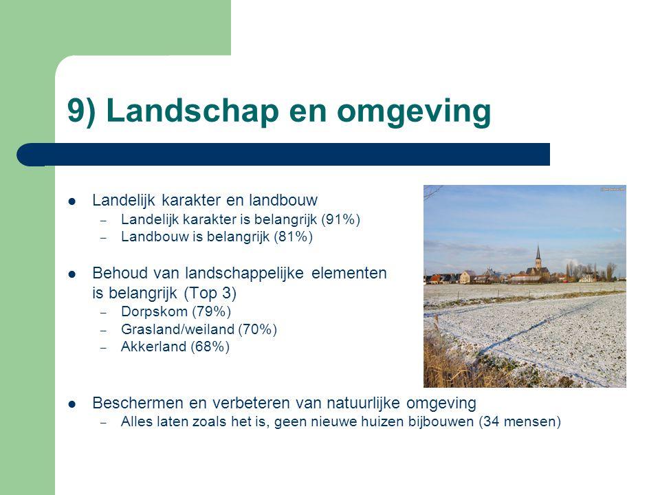 9) Landschap en omgeving Landelijk karakter en landbouw – Landelijk karakter is belangrijk (91%) – Landbouw is belangrijk (81%) Behoud van landschappelijke elementen is belangrijk (Top 3) – Dorpskom (79%) – Grasland/weiland (70%) – Akkerland (68%) Beschermen en verbeteren van natuurlijke omgeving – Alles laten zoals het is, geen nieuwe huizen bijbouwen (34 mensen)