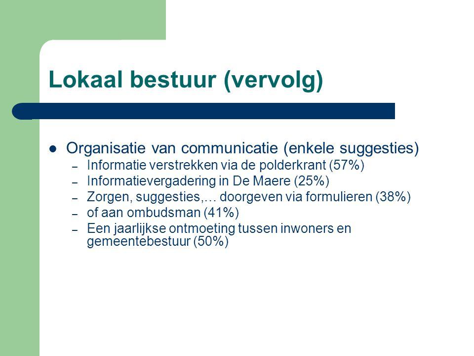 Lokaal bestuur (vervolg) Organisatie van communicatie (enkele suggesties) – Informatie verstrekken via de polderkrant (57%) – Informatievergadering in De Maere (25%) – Zorgen, suggesties,… doorgeven via formulieren (38%) – of aan ombudsman (41%) – Een jaarlijkse ontmoeting tussen inwoners en gemeentebestuur (50%)