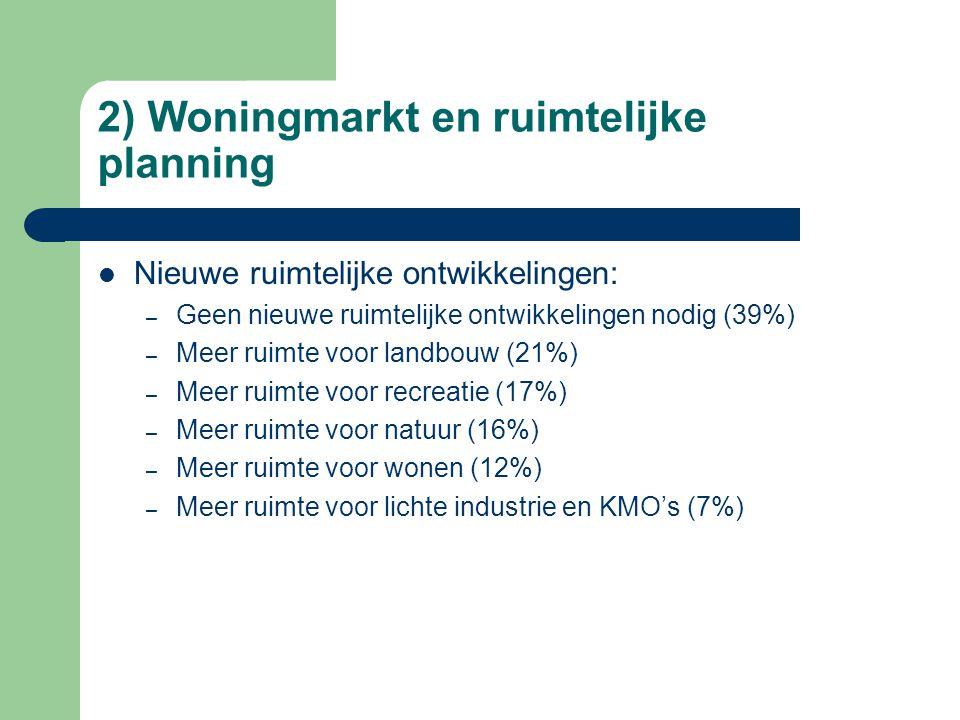 2) Woningmarkt en ruimtelijke planning Nieuwe ruimtelijke ontwikkelingen: – Geen nieuwe ruimtelijke ontwikkelingen nodig (39%) – Meer ruimte voor landbouw (21%) – Meer ruimte voor recreatie (17%) – Meer ruimte voor natuur (16%) – Meer ruimte voor wonen (12%) – Meer ruimte voor lichte industrie en KMO's (7%)