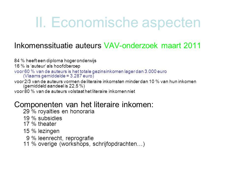 II. Economische aspecten Inkomenssituatie auteurs VAV-onderzoek maart 2011 84 % heeft een diploma hoger onderwijs 16 % is 'auteur' als hoofdberoep voo