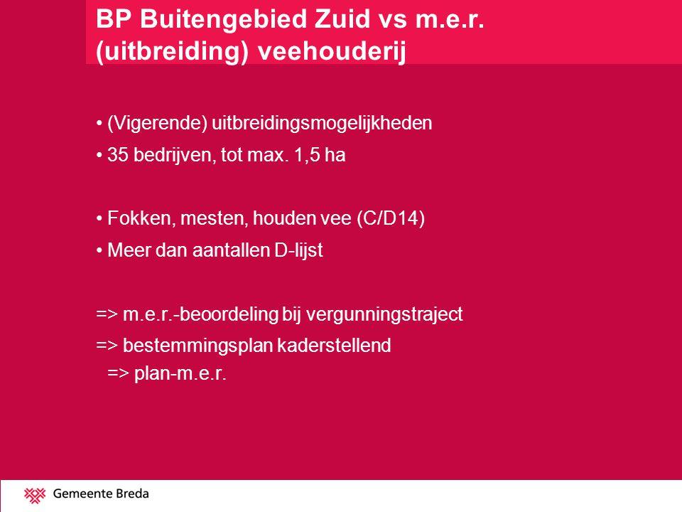 BP Buitengebied Zuid vs m.e.r. (uitbreiding) veehouderij (Vigerende) uitbreidingsmogelijkheden 35 bedrijven, tot max. 1,5 ha Fokken, mesten, houden ve