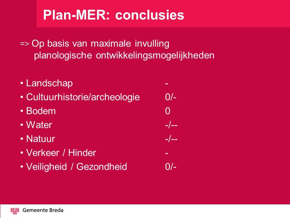 Plan-MER: conclusies => Op basis van maximale invulling planologische ontwikkelingsmogelijkheden Landschap - Cultuurhistorie/archeologie0/- Bodem 0 Wa