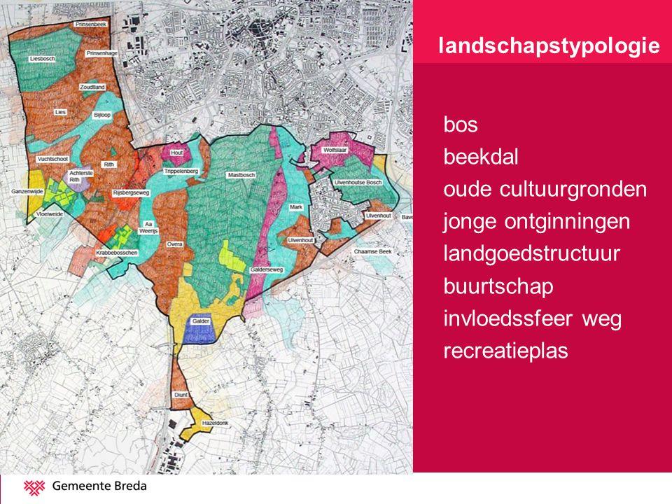 landschapstypologie bos beekdal oude cultuurgronden jonge ontginningen landgoedstructuur buurtschap invloedssfeer weg recreatieplas