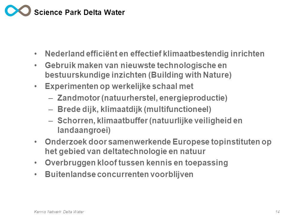 Kennis Netwerk Delta Water14 Science Park Delta Water Nederland efficiënt en effectief klimaatbestendig inrichten Gebruik maken van nieuwste technologische en bestuurskundige inzichten (Building with Nature) Experimenten op werkelijke schaal met –Zandmotor (natuurherstel, energieproductie) –Brede dijk, klimaatdijk (multifunctioneel) –Schorren, klimaatbuffer (natuurlijke veiligheid en landaangroei) Onderzoek door samenwerkende Europese topinstituten op het gebied van deltatechnologie en natuur Overbruggen kloof tussen kennis en toepassing Buitenlandse concurrenten voorblijven