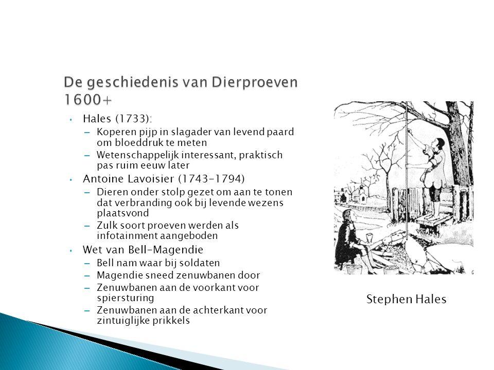 Hales (1733): – Koperen pijp in slagader van levend paard om bloeddruk te meten – Wetenschappelijk interessant, praktisch pas ruim eeuw later Antoine
