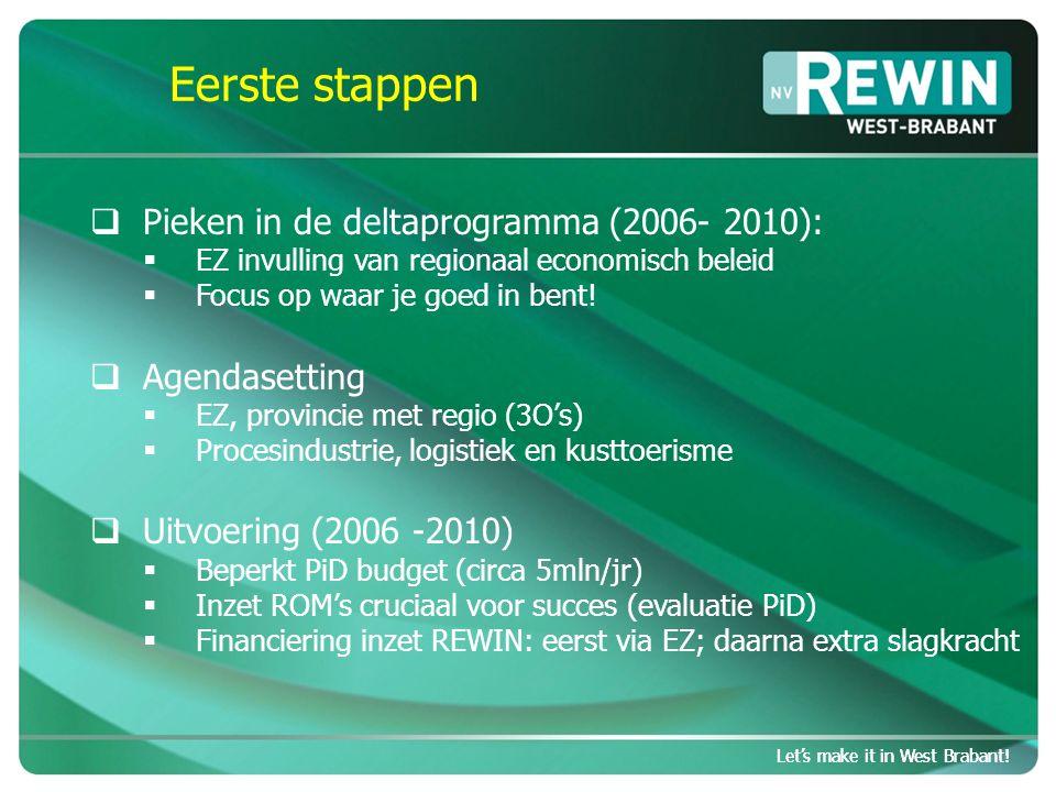 Let's make it in West Brabant.Scores (2006-2010) Let's make it in West Brabant.
