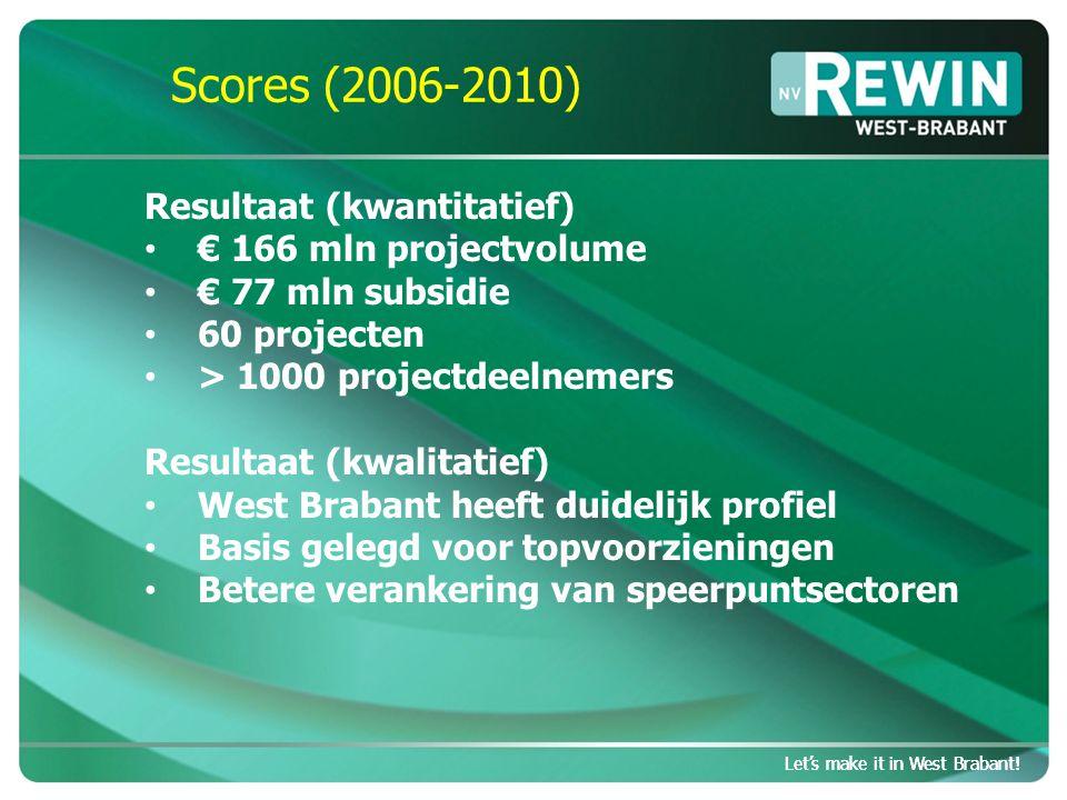 Let's make it in West Brabant! Nieuwe producten