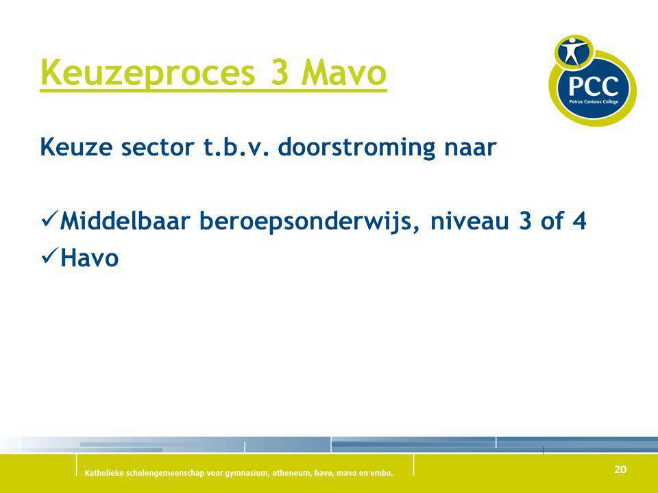 20 Keuzeproces 3 Mavo Keuze sector t.b.v. doorstroming naar Middelbaar beroepsonderwijs, niveau 3 of 4 Havo