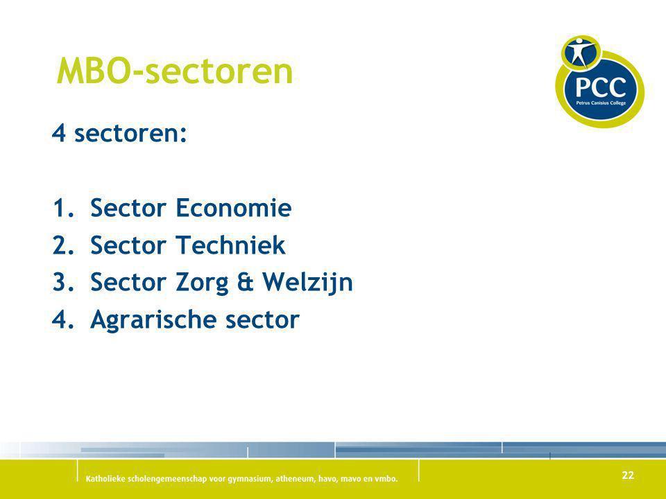 22 MBO-sectoren 4 sectoren: 1.Sector Economie 2.Sector Techniek 3.Sector Zorg & Welzijn 4.Agrarische sector