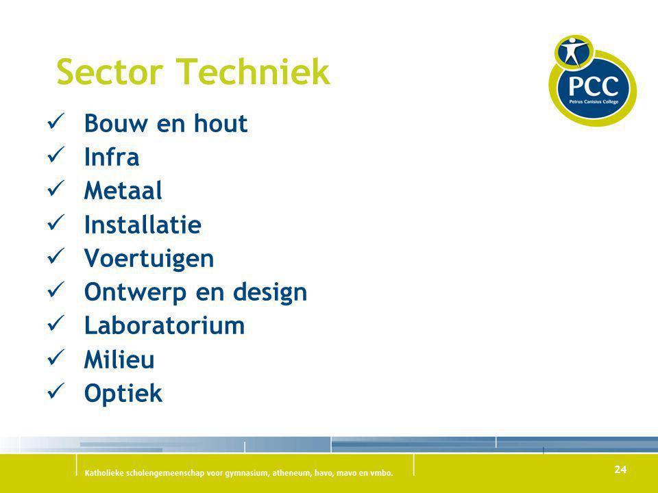 24 Sector Techniek Bouw en hout Infra Metaal Installatie Voertuigen Ontwerp en design Laboratorium Milieu Optiek