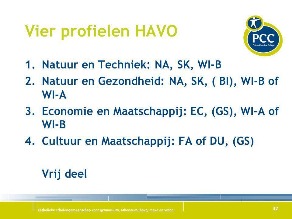 32 Vier profielen HAVO 1.Natuur en Techniek: NA, SK, WI-B 2.Natuur en Gezondheid: NA, SK, ( BI), WI-B of WI-A 3.Economie en Maatschappij: EC, (GS), WI
