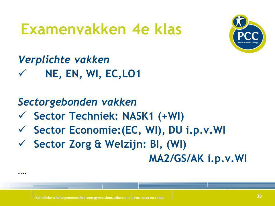 33 Examenvakken 4e klas Verplichte vakken NE, EN, WI, EC,LO1 Sectorgebonden vakken Sector Techniek: NASK1 (+WI) Sector Economie:(EC, WI), DU i.p.v.WI