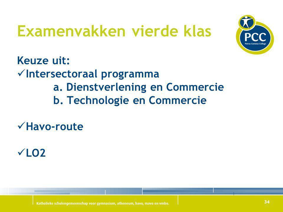 34 Examenvakken vierde klas Keuze uit: Intersectoraal programma a. Dienstverlening en Commercie b. Technologie en Commercie Havo-route LO2
