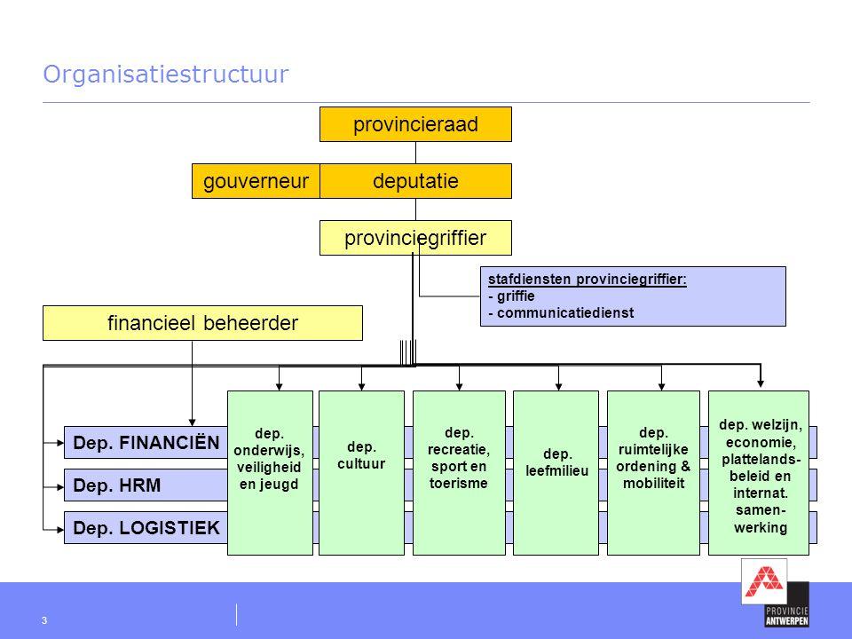 3 Organisatiestructuur provincieraad deputatiegouverneur provinciegriffier stafdiensten provinciegriffier: - griffie - communicatiedienst financieel b