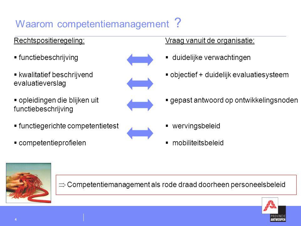 5 CM binnen de provincie Antwerpen CF ---------- ---------- ------ ( Evalueren van competenties Ontwikkelen van competenties WervenMobiliteitsbeleid Functie- omschrijvin g welkom  Rol van de leidinggevenden in elk proces onontbeerlijk Ontwikkelen van competenties