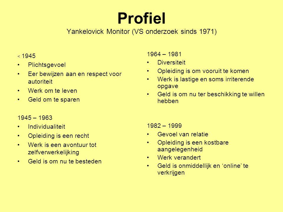 Profiel Yankelovick Monitor (VS onderzoek sinds 1971) < 1945 Plichtsgevoel Eer bewijzen aan en respect voor autoriteit Werk om te leven Geld om te spa