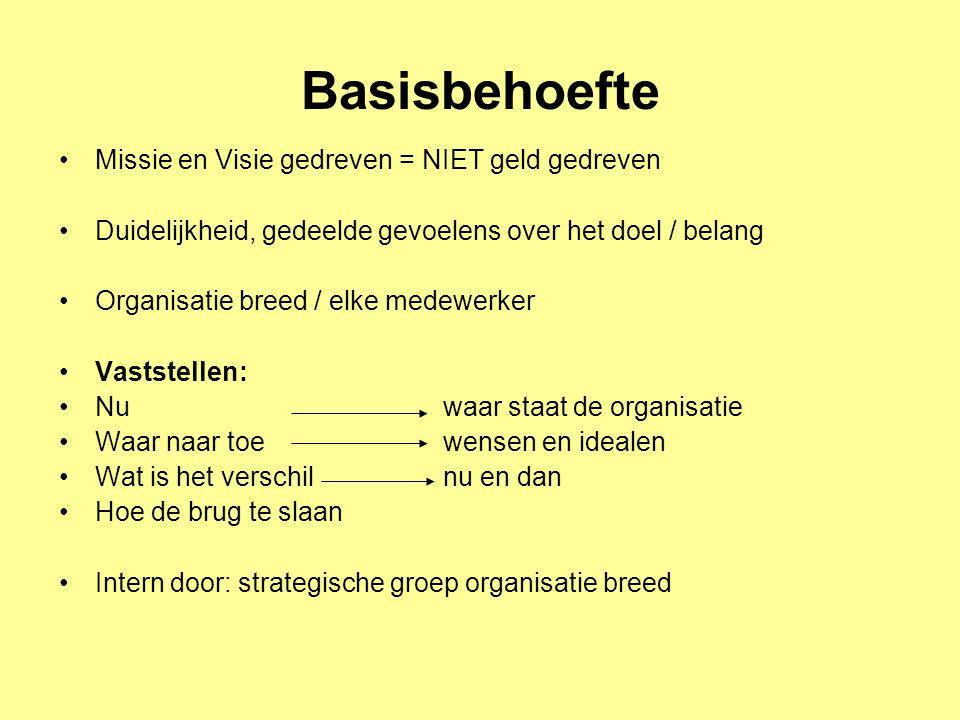 Basisbehoefte Missie en Visie gedreven = NIET geld gedreven Duidelijkheid, gedeelde gevoelens over het doel / belang Organisatie breed / elke medewerk