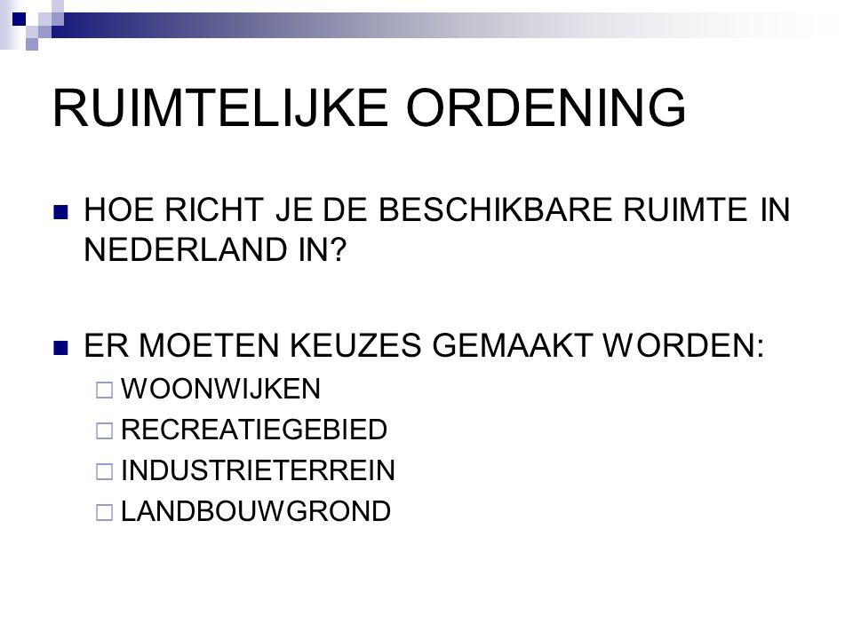 RUIMTELIJKE ORDENING HOE RICHT JE DE BESCHIKBARE RUIMTE IN NEDERLAND IN.