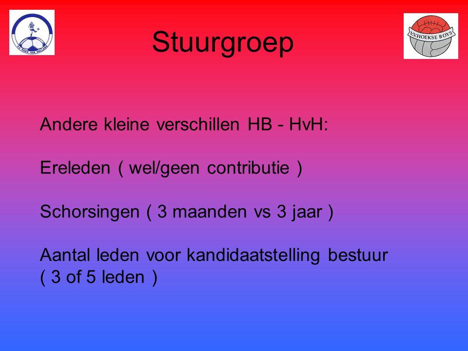 Stuurgroep Andere kleine verschillen HB - HvH: Ereleden ( wel/geen contributie ) Schorsingen ( 3 maanden vs 3 jaar ) Aantal leden voor kandidaatstelli